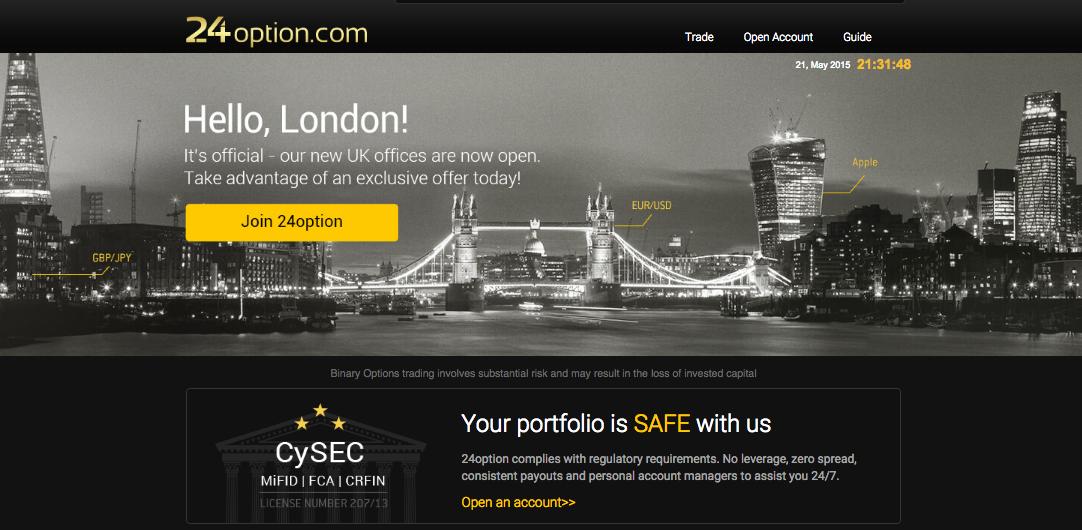 Anyoption trading platform