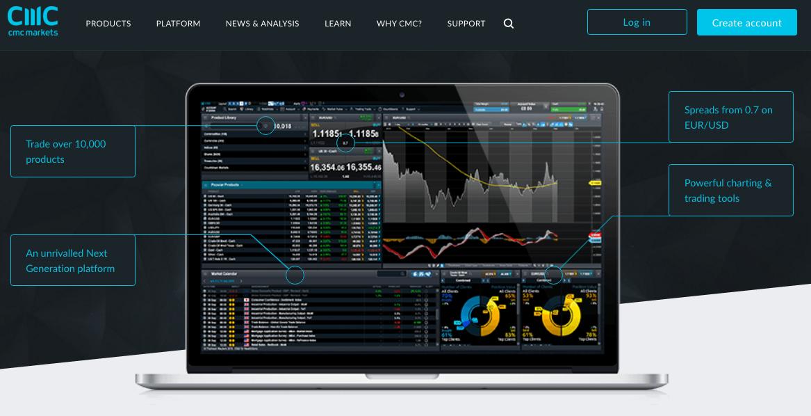 CMC Markets screenshot
