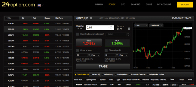 24 binary options