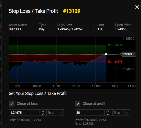 Binary options stop loss