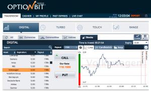Option Bit trading platform
