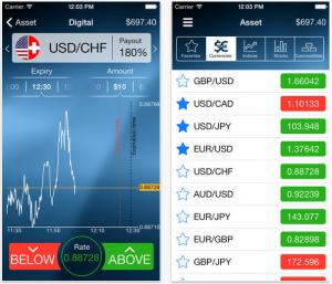 Binary Options Signals   Top Providers Reviewed Binary Options Trading Signals And Forex Strategies     An Essential  Instrument For Binary Options Brokers  Day Traders and Forex Traders
