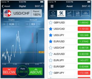 Mejores corredores de opciones de divisas