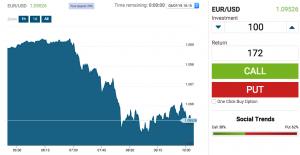 EZtrader trading platform