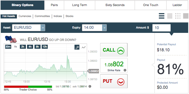 Binary options trading platform uk