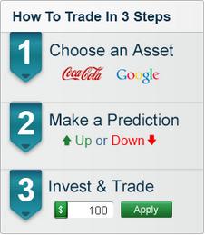 Top Option binary options trading steps