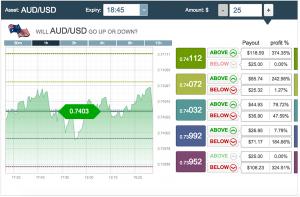 Binary options trading uk