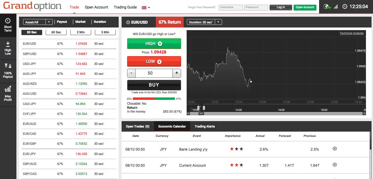 Grand Option trading platform