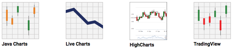 binary.com charting