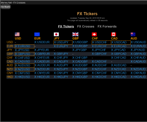 Fx options tickers