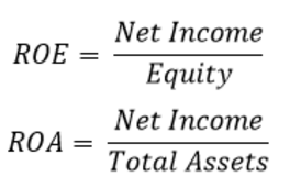 leverage equation