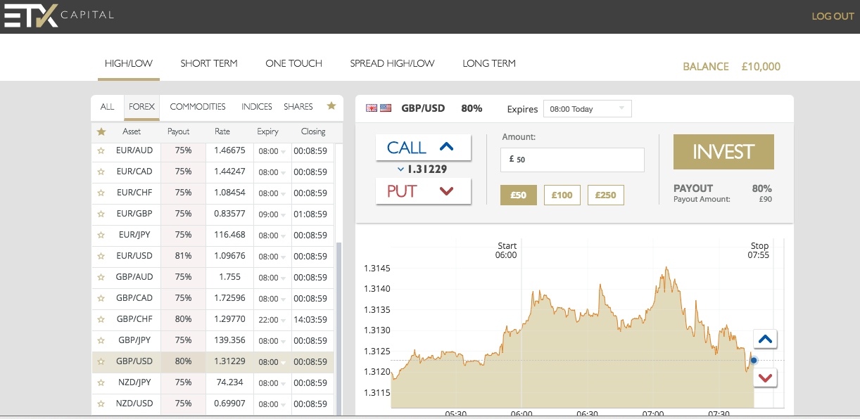Binary options uk tax