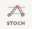 Stochastic oscillators at IG