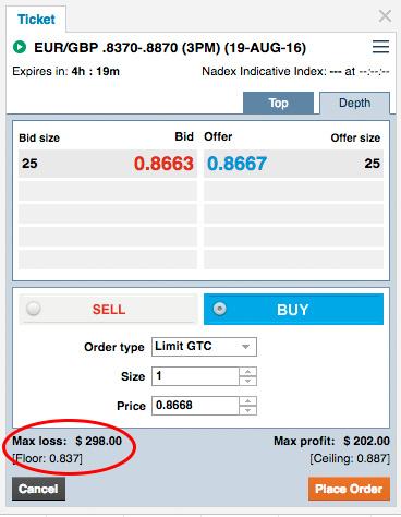 Nadex ad in wsj binary options