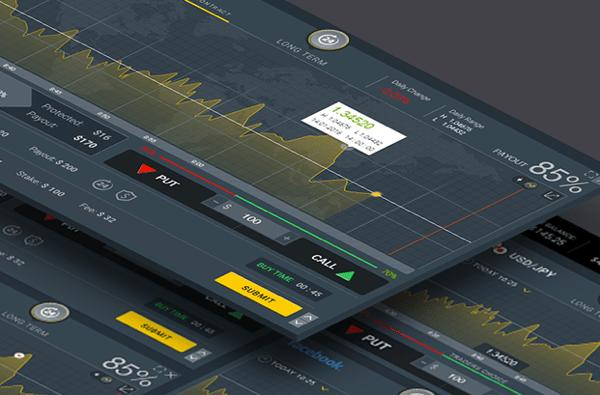 ucapital trading platform
