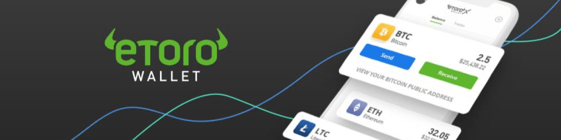 Etoro binary options charts